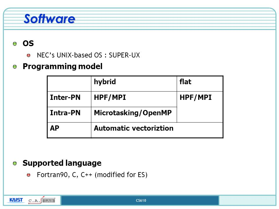 CS610 Software OS NEC's UNIX-based OS : SUPER-UX Programming model Supported language Fortran90, C, C++ (modified for ES) hybridflat Inter-PNHPF/MPI Intra-PNMicrotasking/OpenMP APAutomatic vectoriztion