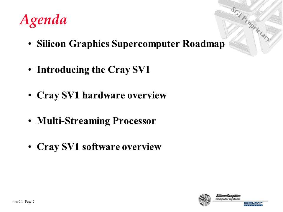 ver 0.1 Page 3 SGI Proprietary Five Year Product Roadmap 199719981999200020012002 J90 T3E Origin SV1 SV1e SN1 Origin 2 SN2 Origin 3 T90 UNICOS UNICOS/mk IRIX SV2 Vector Common DSM Architecture