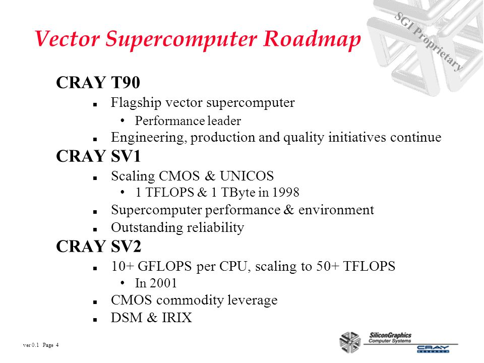 ver 0.1 Page 4 SGI Proprietary Vector Supercomputer Roadmap CRAY T90 n Flagship vector supercomputer Performance leader n Engineering, production and quality initiatives continue CRAY SV1 n Scaling CMOS & UNICOS 1 TFLOPS & 1 TByte in 1998 n Supercomputer performance & environment n Outstanding reliability CRAY SV2 n 10+ GFLOPS per CPU, scaling to 50+ TFLOPS In 2001 n CMOS commodity leverage n DSM & IRIX
