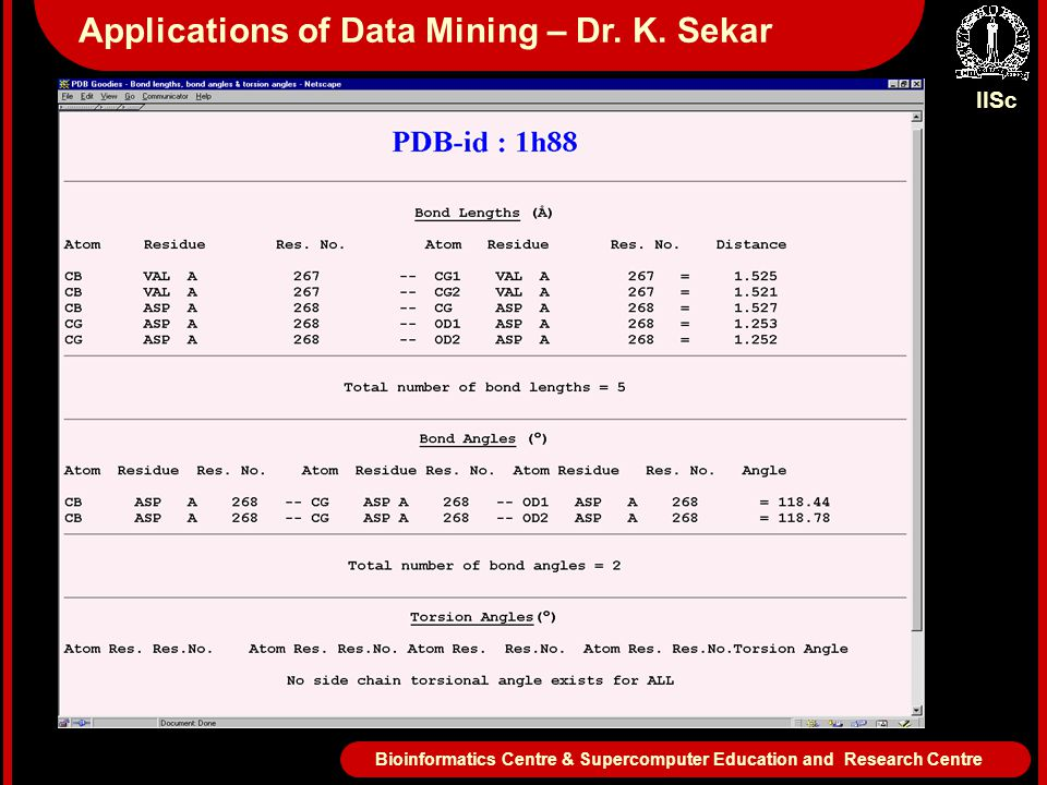 IISc Bioinformatics Centre & Supercomputer Education and Research Centre Applications of Data Mining – Dr. K. Sekar