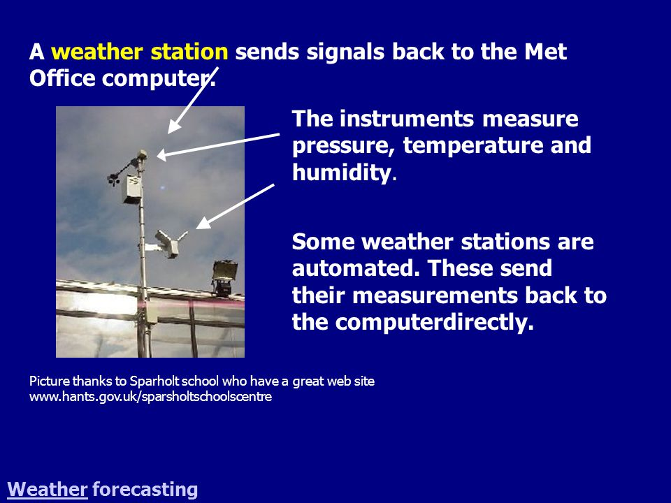 A weather station sends signals back to the Met Office computer.