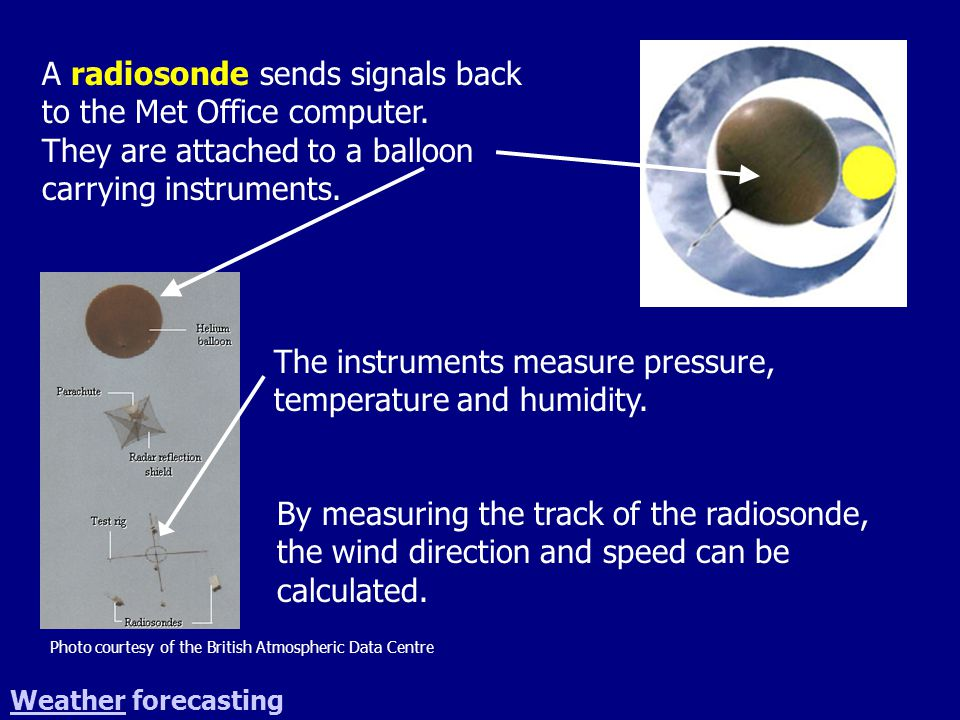 A radiosonde sends signals back to the Met Office computer. They are attached to a balloon carrying instruments. The instruments measure pressure, tem