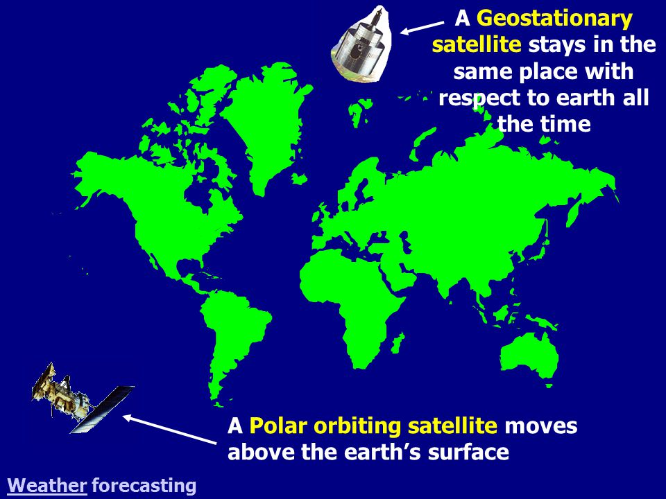 WeatherWeather forecasting A Geostationary satellite stays in the same place with respect to earth all the time A Polar orbiting satellite moves above