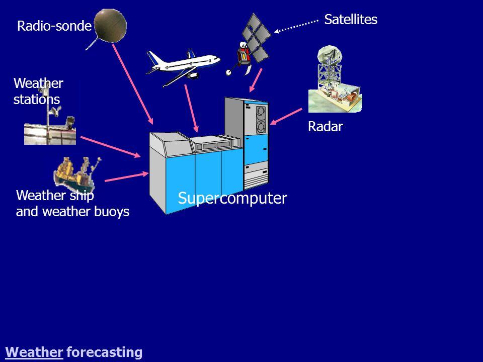 Supercomputer Radio-sonde Weather ship and weather buoys Satellites Radar WeatherWeather forecasting Weather stations