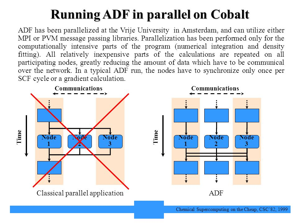 10 Chemical Supercomputing on the Cheap, CSC'82, 1999 Running ADF in parallel on Cobalt ADF has been parallelized at the Vrije University in Amsterdam, and can utilize either MPI or PVM message passing libraries.