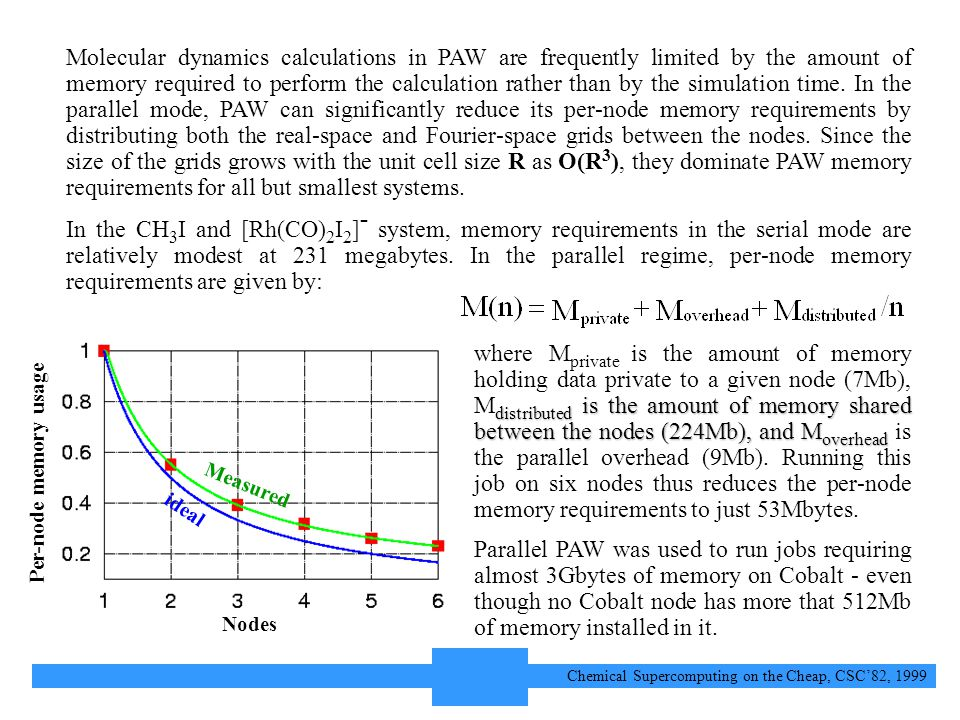 14 Chemical Supercomputing on the Cheap, CSC'82, 1999 Molecular dynamics calculations in PAW are frequently limited by the amount of memory required to perform the calculation rather than by the simulation time.