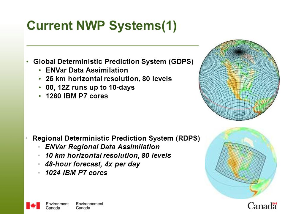 Global Deterministic Prediction System (GDPS) ENVar Data Assimilation 25 km horizontal resolution, 80 levels 00, 12Z runs up to 10-days 1280 IBM P7 cores Current NWP Systems(1) Regional Deterministic Prediction System (RDPS) ENVar Regional Data Assimilation 10 km horizontal resolution, 80 levels 48-hour forecast, 4x per day 1024 IBM P7 cores