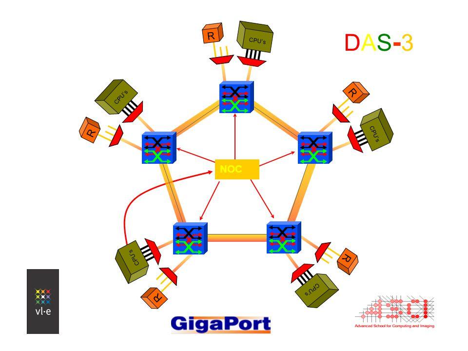 DAS-3DAS-3 CPU's R R R R R NOC