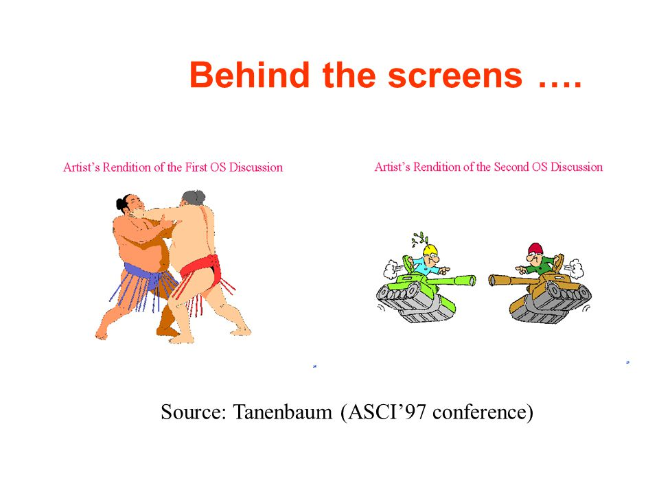Behind the screens …. Source: Tanenbaum (ASCI'97 conference)