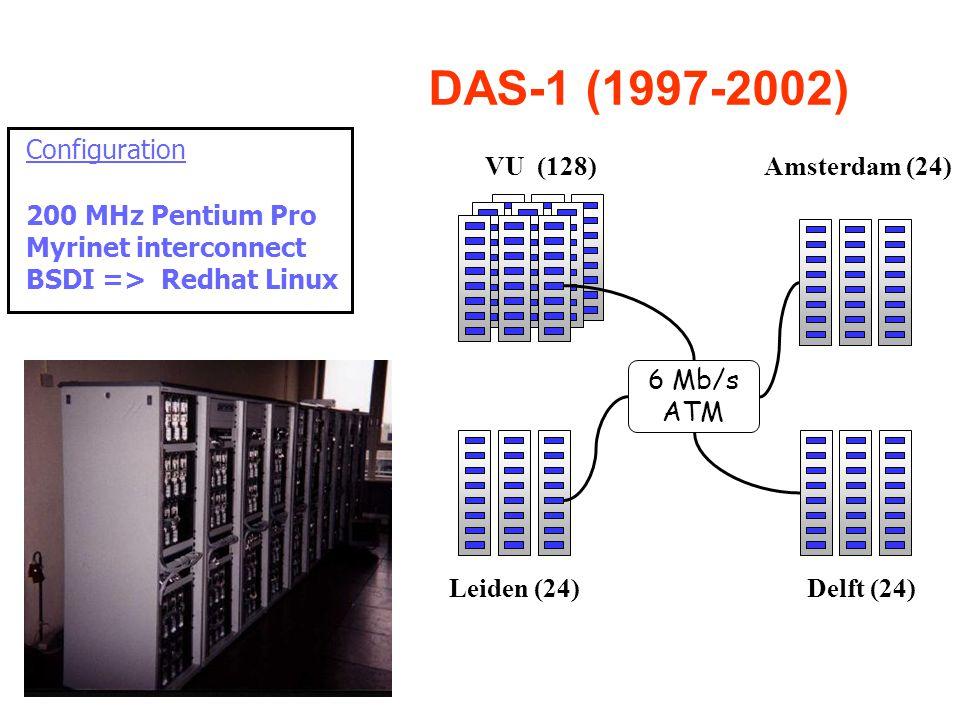 DAS-1 (1997-2002) VU (128)Amsterdam (24) Leiden (24)Delft (24) 6 Mb/s ATM Configuration 200 MHz Pentium Pro Myrinet interconnect BSDI => Redhat Linux
