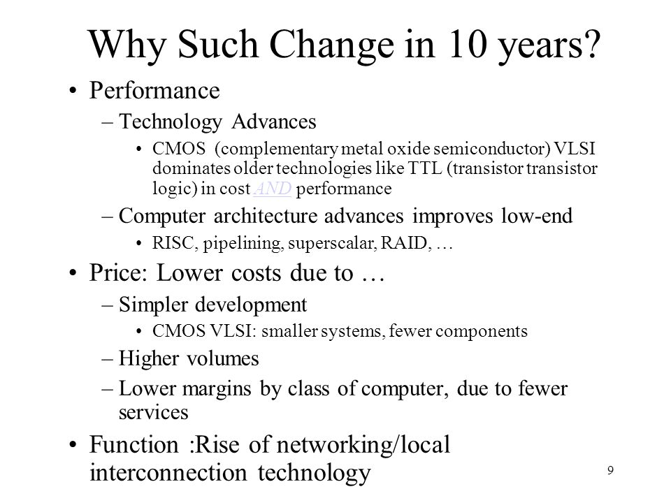 9 Why Such Change in 10 years.