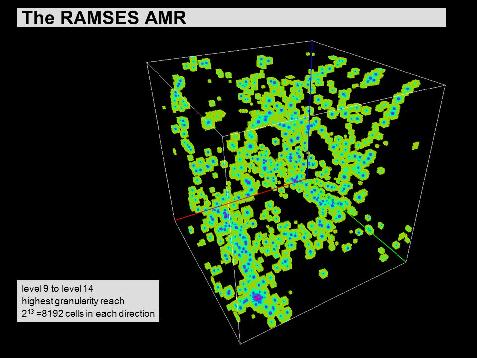 The RAMSES AMR level 9 to level 14 highest granularity reach 2 13 =8192 cells in each direction