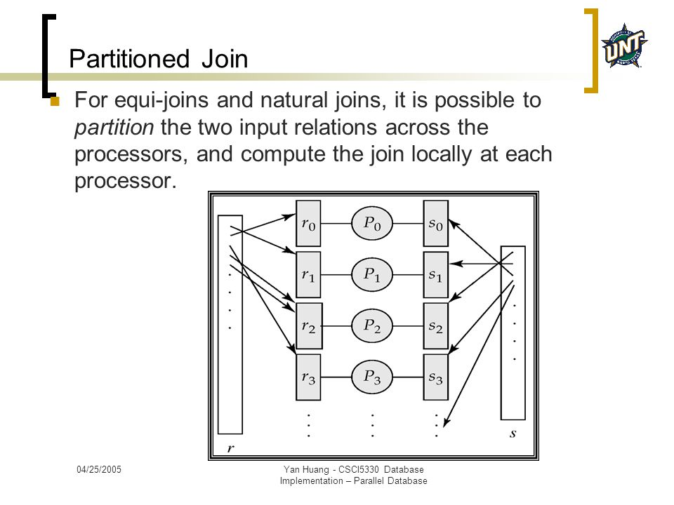 04/25/2005Yan Huang - CSCI5330 Database Implementation – Parallel Database Partitioned Join For equi-joins and natural joins, it is possible to partit