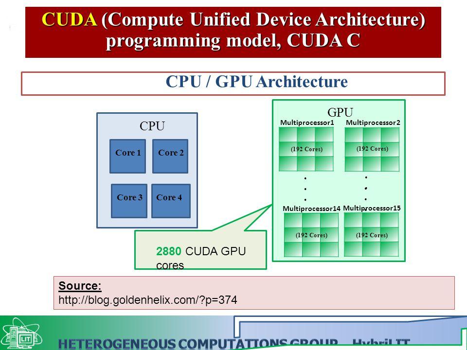 CUDA (Compute Unified Device Architecture) programming model, CUDA C Source: http://blog.goldenhelix.com/ p=374 Core 1Core 2 Core 3Core 4 CPU GPU Multiprocessor 1 (192 Cores) Multiprocessor 2 (192 Cores) Multiprocessor 14 (192 Cores) Multiprocessor 15 (192 Cores) CPU / GPU Architecture 2880 CUDA GPU cores