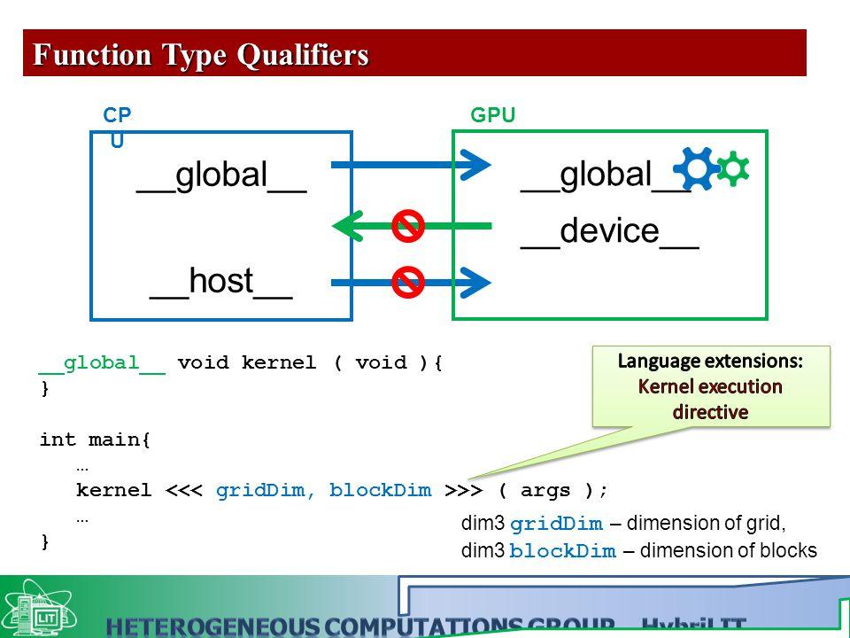 Function Type Qualifiers __global__ __host__ CP U GPU __global__ __device__ __global__ void kernel ( void ){ } int main{ … kernel >> ( args ); … } dim3 gridDim – dimension of grid, dim3 blockDim – dimension of blocks