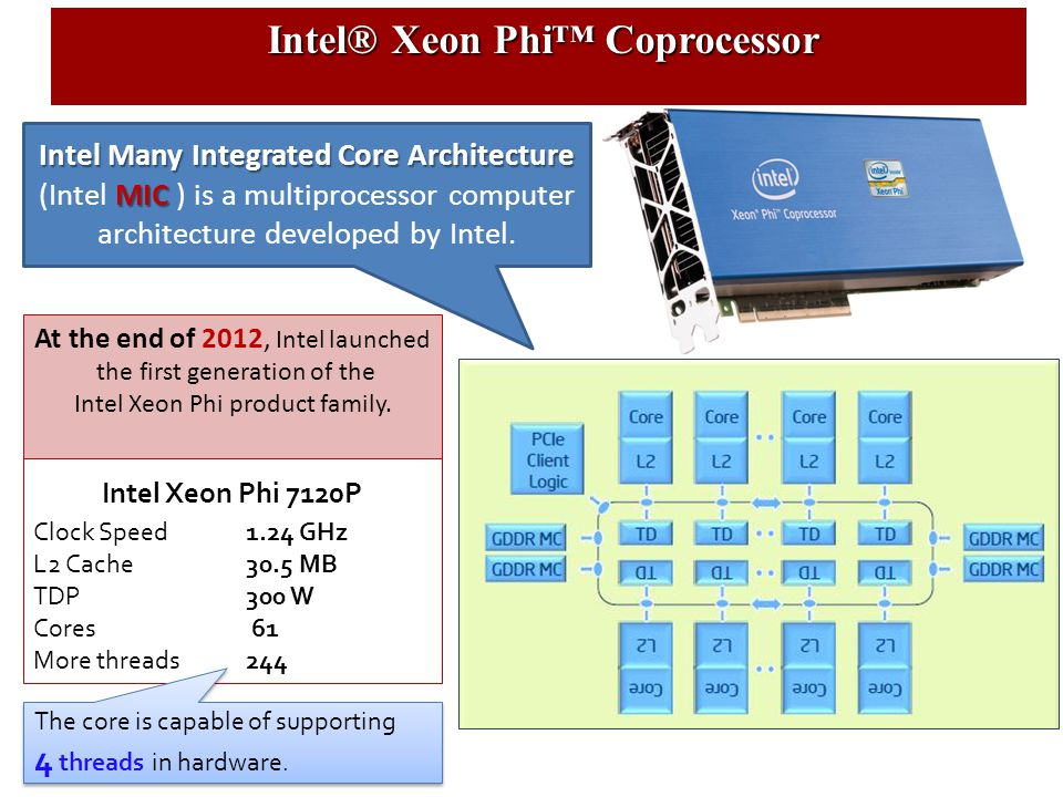 At the end of 2012, Intel launched the first generation of the Intel Xeon Phi product family.