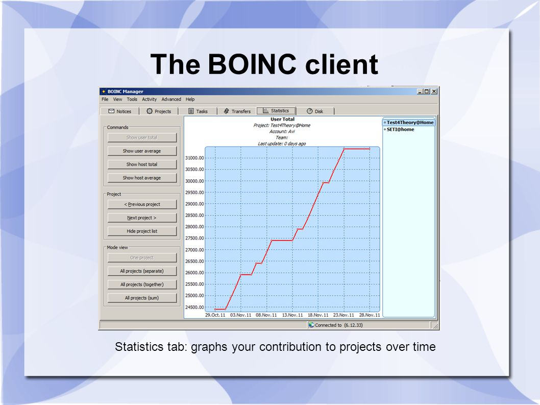 The BOINC client Statistics tab: graphs your contribution to projects over time