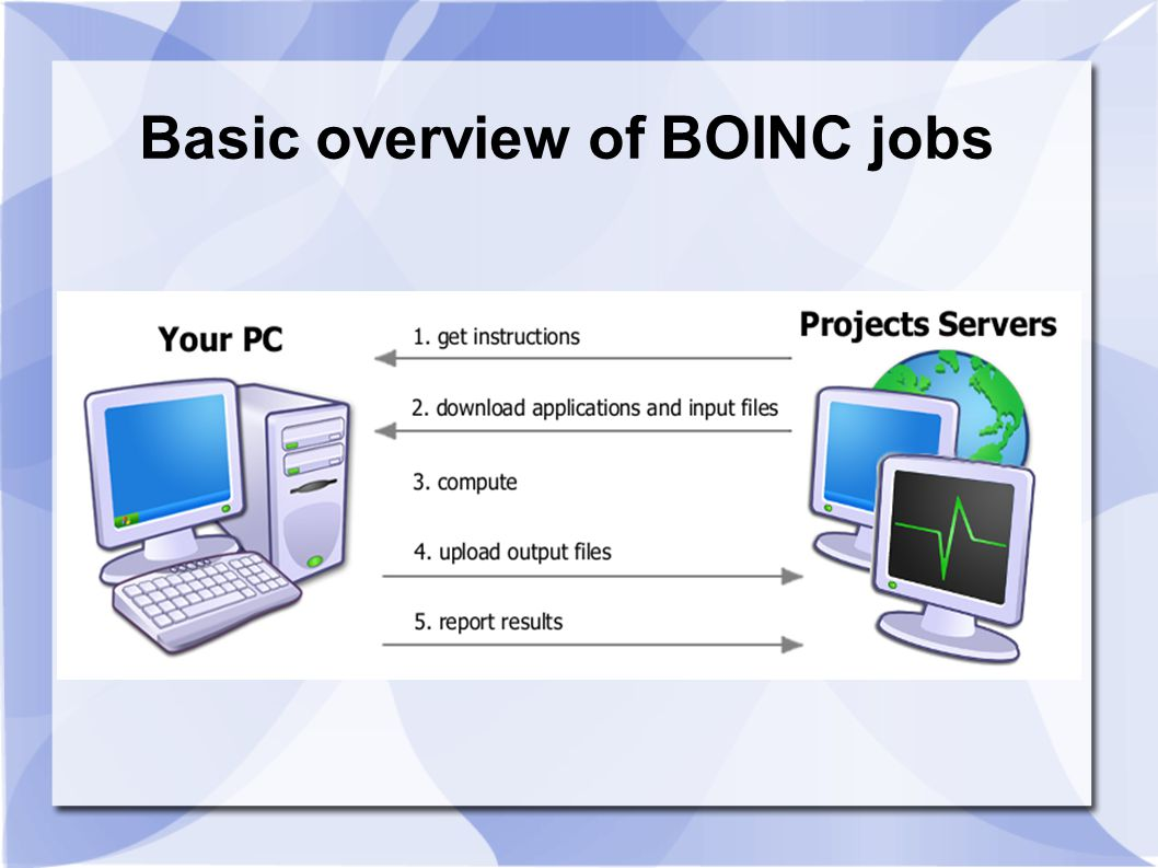 Basic overview of BOINC jobs
