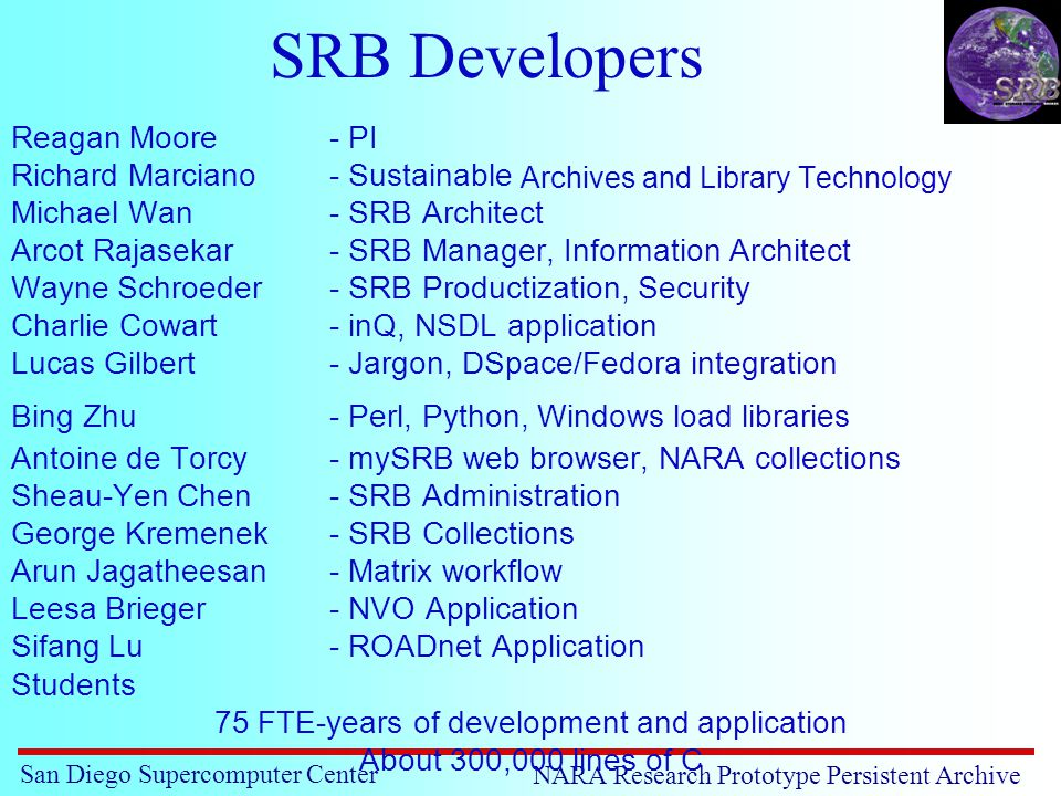 San Diego Supercomputer Center NARA Research Prototype Persistent Archive SRB Developers Reagan Moore - PI Richard Marciano - Sustainable Archives and Library Technology Michael Wan - SRB Architect Arcot Rajasekar - SRB Manager, Information Architect Wayne Schroeder - SRB Productization, Security Charlie Cowart- inQ, NSDL application Lucas Gilbert - Jargon, DSpace/Fedora integration Bing Zhu - Perl, Python, Windows load libraries Antoine de Torcy - mySRB web browser, NARA collections Sheau-Yen Chen - SRB Administration George Kremenek- SRB Collections Arun Jagatheesan - Matrix workflow Leesa Brieger - NVO Application Sifang Lu - ROADnet Application Students 75 FTE-years of development and application About 300,000 lines of C