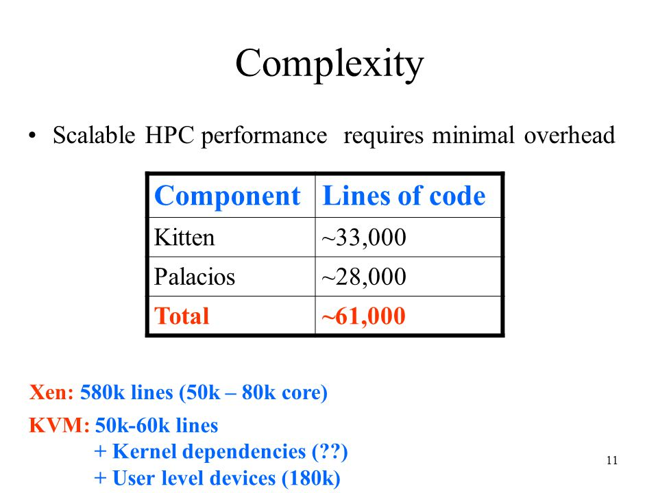 11 Complexity Scalable HPC performance requires minimal overhead ComponentLines of code Kitten~33,000 Palacios~28,000 Total~61,000 Xen: 580k lines (50k – 80k core) KVM: 50k-60k lines + Kernel dependencies ( ) + User level devices (180k)