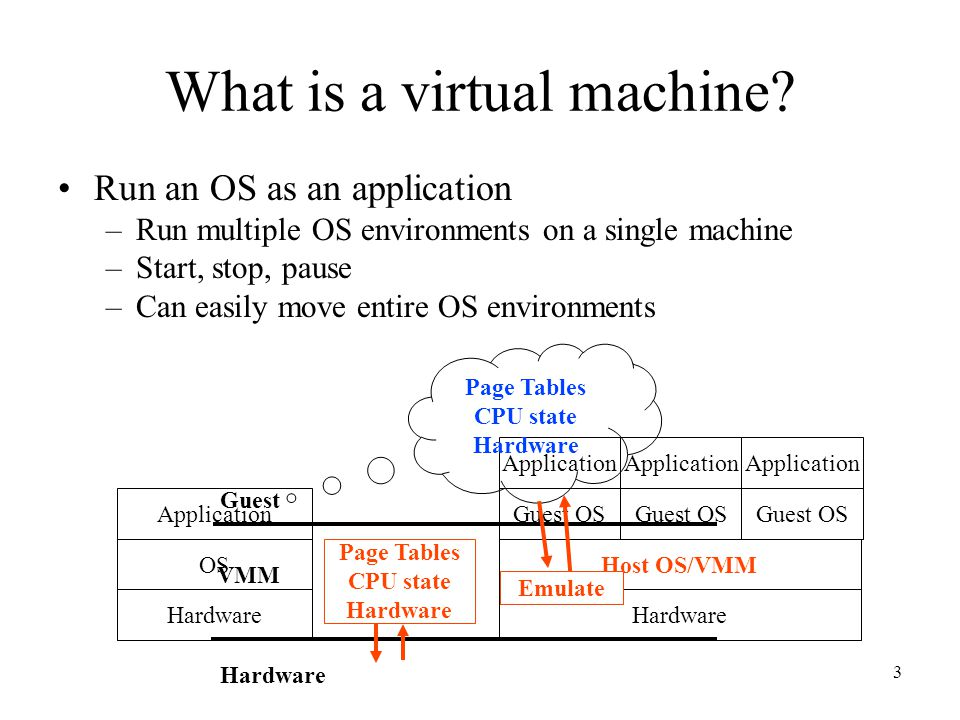 3 What is a virtual machine.