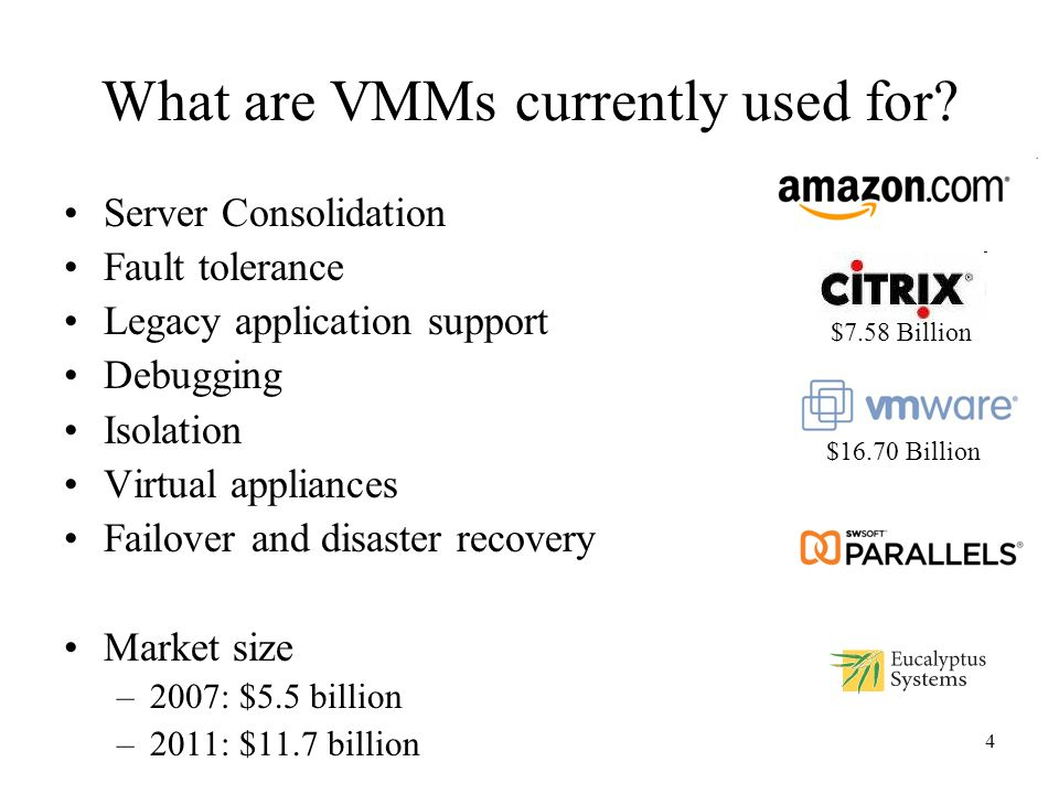 4 What are VMMs currently used for.