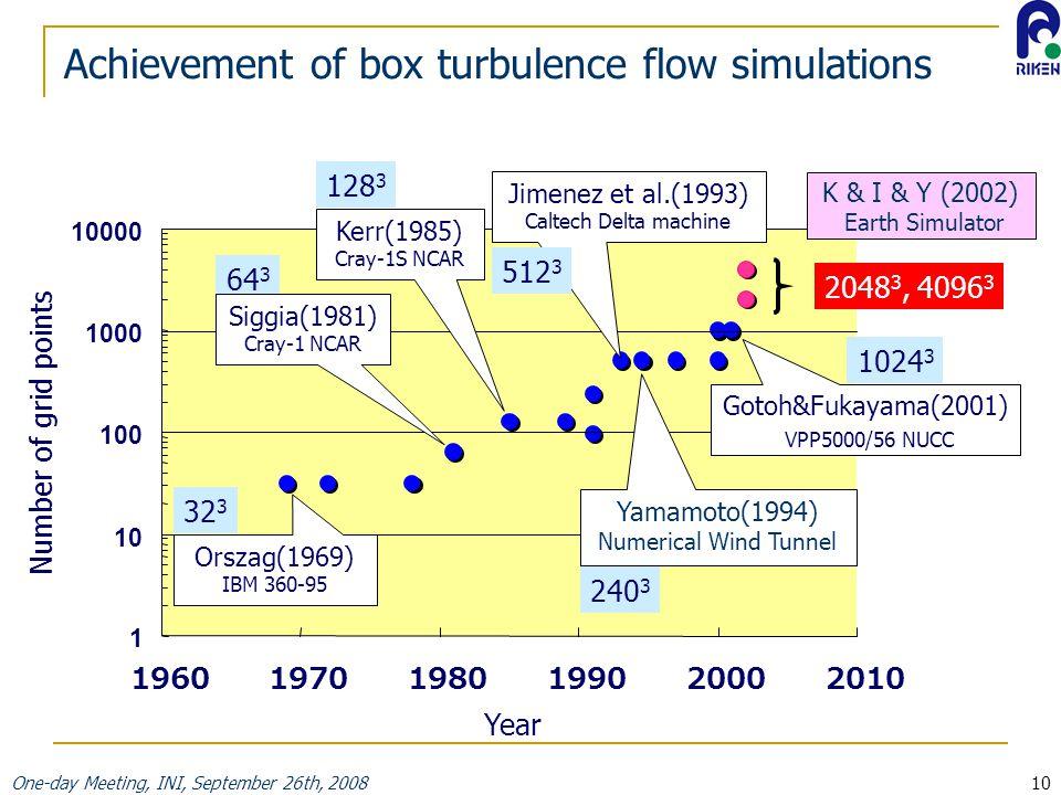 One-day Meeting, INI, September 26th, 200810 Achievement of box turbulence flow simulations 1 10 100 1000 10000 196019701980199020002010 Year Orszag(1969) IBM 360-95 Kerr(1985) Cray-1S NCAR K & I & Y (2002) Earth Simulator 32 3 64 3 128 3 1024 3 2048 3, 4096 3 Number of grid points Yamamoto(1994) Numerical Wind Tunnel Jimenez et al.(1993) Caltech Delta machine 512 3 Siggia(1981) Cray-1 NCAR Gotoh&Fukayama(2001) VPP5000/56 NUCC 240 3
