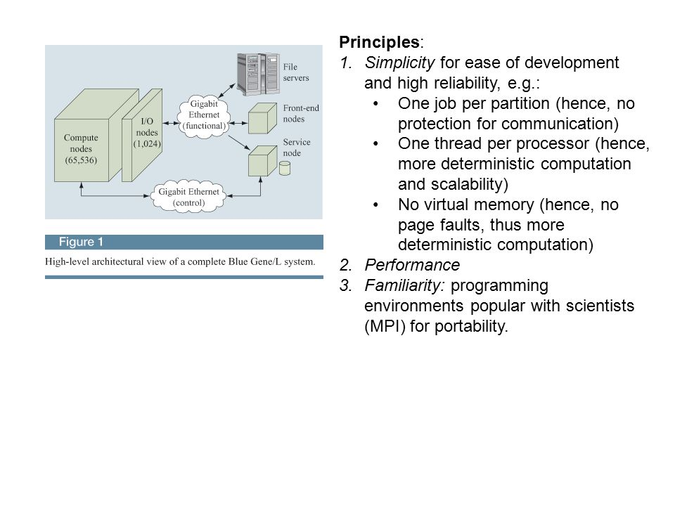 Principles: 1.Simplicity for ease of development and high reliability, e.g.: One job per partition (hence, no protection for communication) One thread per processor (hence, more deterministic computation and scalability) No virtual memory (hence, no page faults, thus more deterministic computation) 2.Performance 3.Familiarity: programming environments popular with scientists (MPI) for portability.