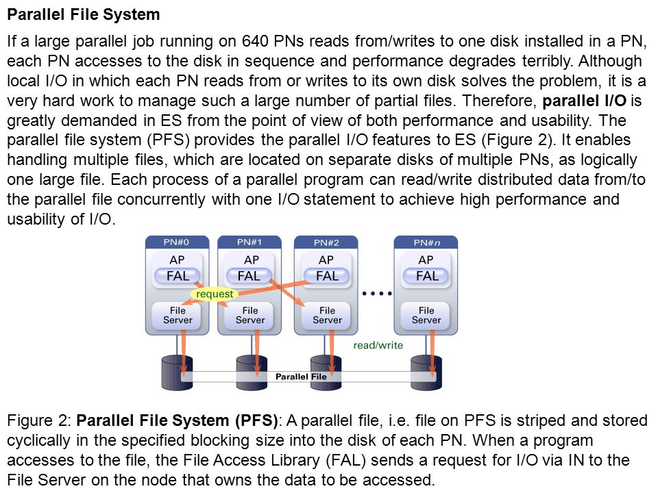 Parallel File System If a large parallel job running on 640 PNs reads from/writes to one disk installed in a PN, each PN accesses to the disk in sequence and performance degrades terribly.