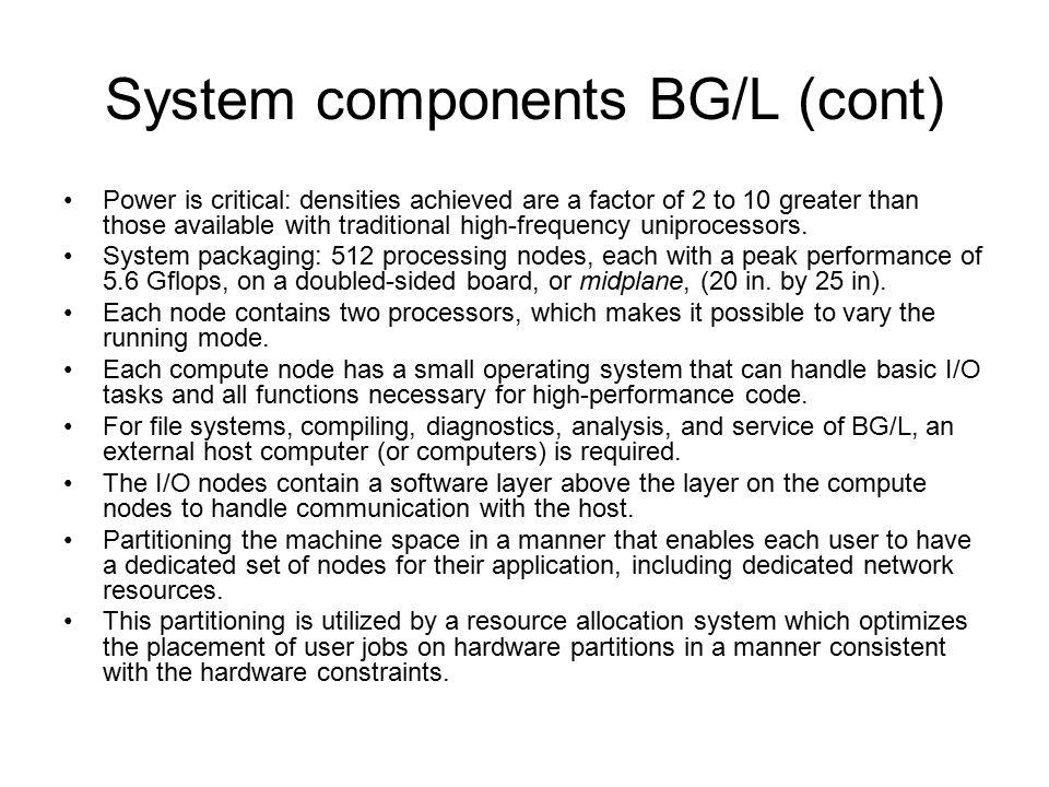 ComponentDescriptionNo.