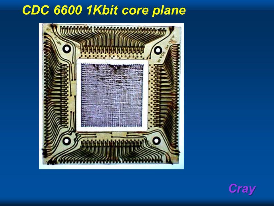 Cray CDC 6600 1Kbit core plane