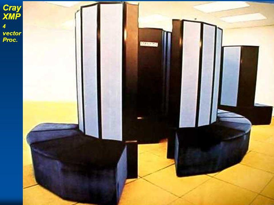 Cray Cray XMP 4 vector Proc.
