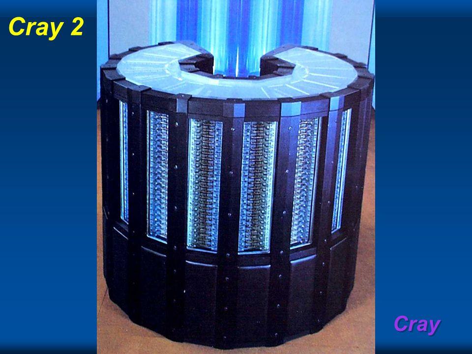 Cray Cray 2