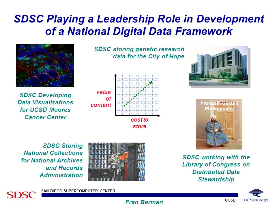 UCSD SAN DIEGO SUPERCOMPUTER CENTER Fran Berman SDSC Playing a Leadership Role in Development of a National Digital Data Framework SDSC storing genetic research data for the City of Hope SDSC Developing Data Visualizations for UCSD Moores Cancer Center SDSC Storing National Collections for National Archives and Records Administration SDSC working with the Library of Congress on Distributed Data Stewardship Prokudin-Gorskii Photographs value of content cost to store