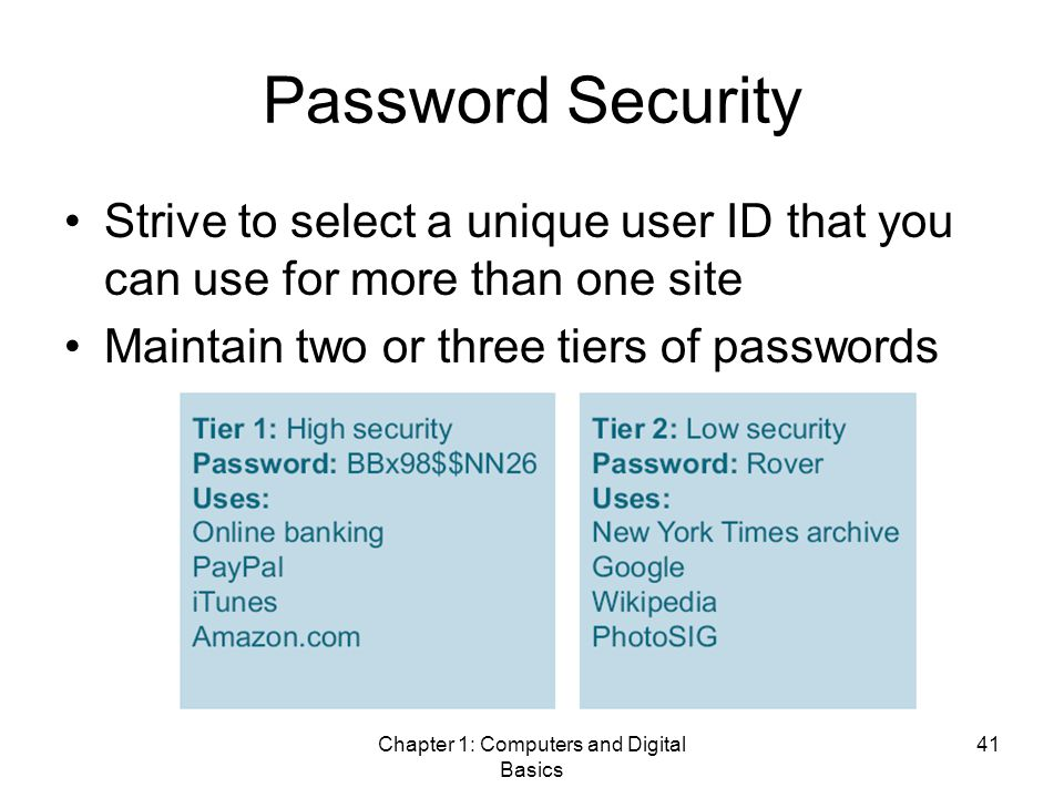 Chapter 1: Computers and Digital Basics 41 Password Security Strive to select a unique user ID that you can use for more than one site Maintain two or