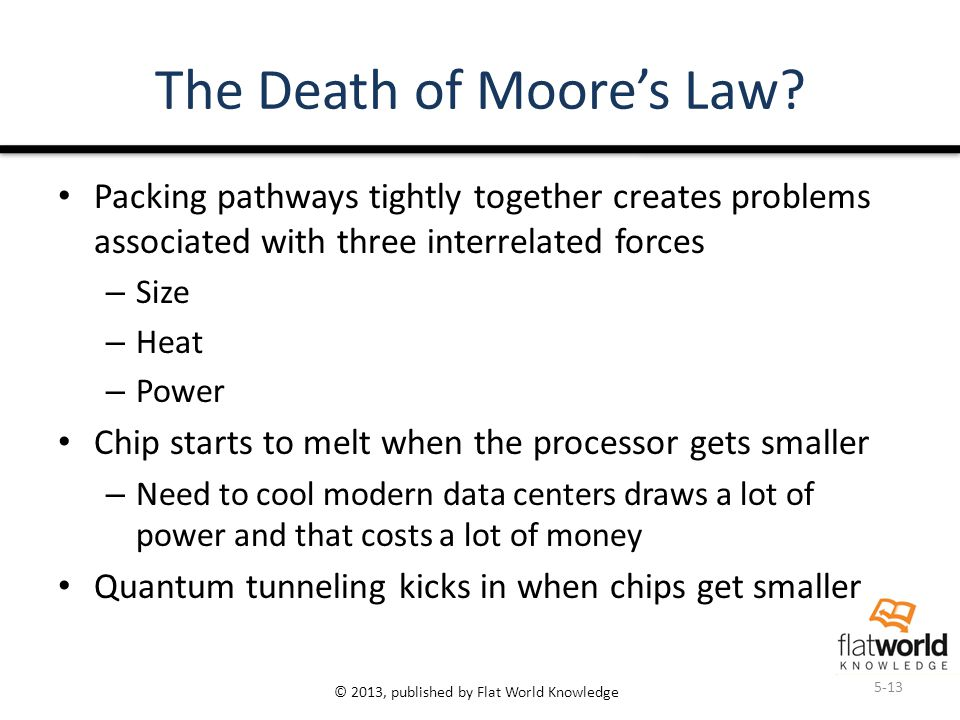 © 2013, published by Flat World Knowledge The Death of Moore's Law? Packing pathways tightly together creates problems associated with three interrela