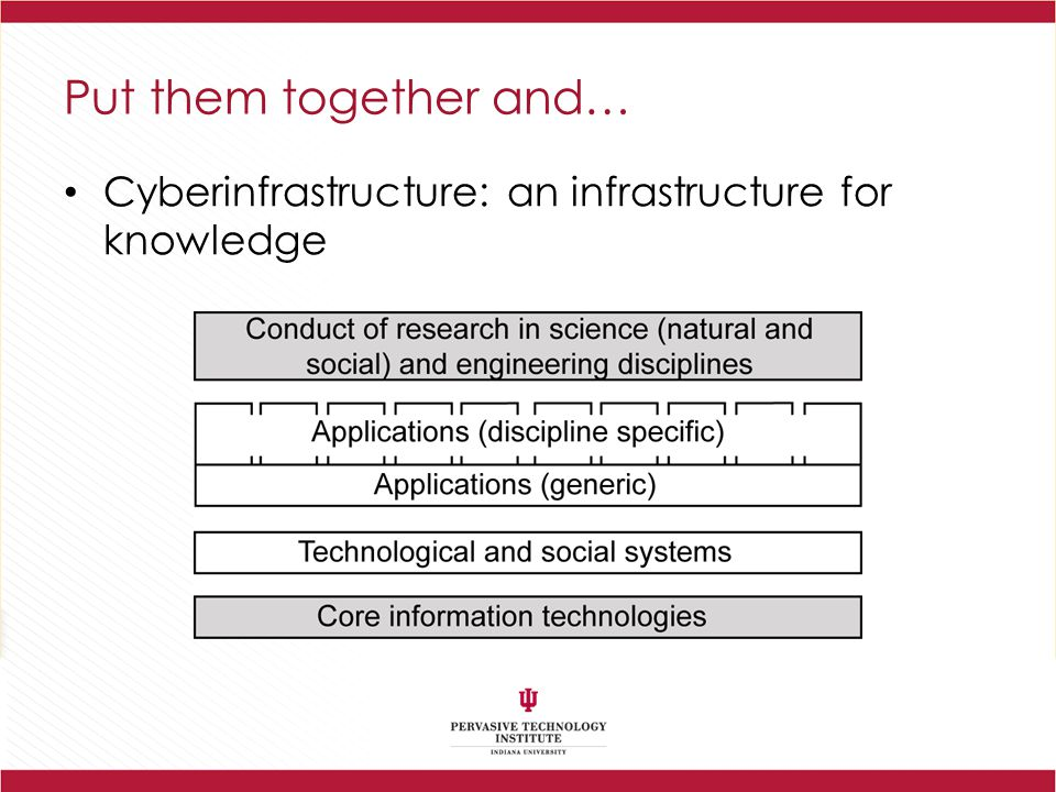 Put them together and… Cyberinfrastructure: an infrastructure for knowledge
