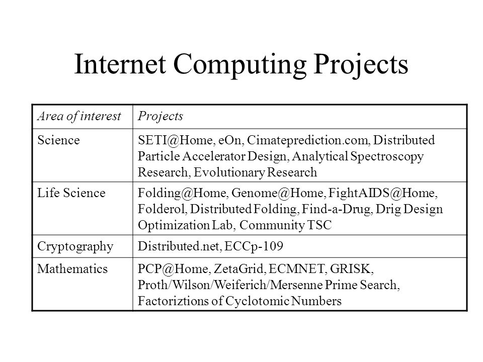 Internet Computing Projects Area of interestProjects ScienceSETI@Home, eOn, Cimateprediction.com, Distributed Particle Accelerator Design, Analytical