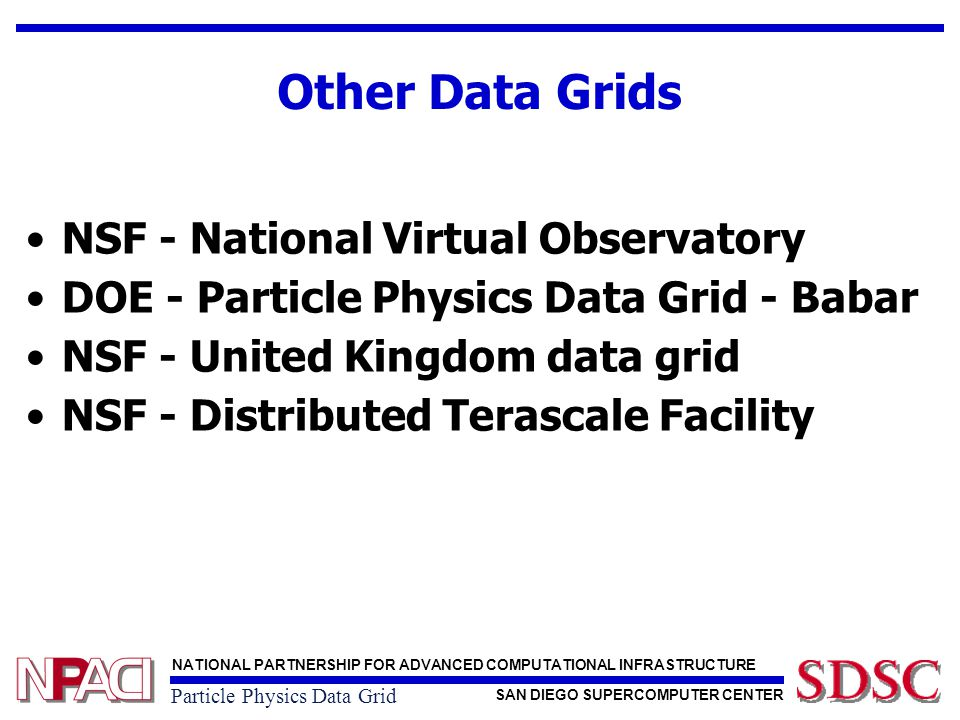 NATIONAL PARTNERSHIP FOR ADVANCED COMPUTATIONAL INFRASTRUCTURE SAN DIEGO SUPERCOMPUTER CENTER Particle Physics Data Grid Other Data Grids NSF - National Virtual Observatory DOE - Particle Physics Data Grid - Babar NSF - United Kingdom data grid NSF - Distributed Terascale Facility