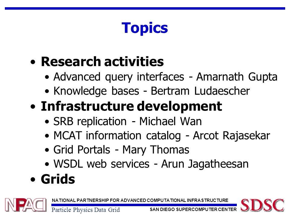 NATIONAL PARTNERSHIP FOR ADVANCED COMPUTATIONAL INFRASTRUCTURE SAN DIEGO SUPERCOMPUTER CENTER Particle Physics Data Grid Topics Research activities Advanced query interfaces - Amarnath Gupta Knowledge bases - Bertram Ludaescher Infrastructure development SRB replication - Michael Wan MCAT information catalog - Arcot Rajasekar Grid Portals - Mary Thomas WSDL web services - Arun Jagatheesan Grids