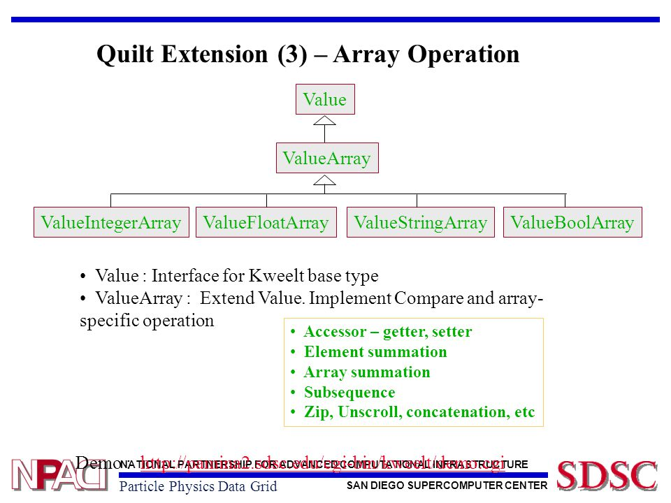 NATIONAL PARTNERSHIP FOR ADVANCED COMPUTATIONAL INFRASTRUCTURE SAN DIEGO SUPERCOMPUTER CENTER Particle Physics Data Grid Quilt Extension (3) – Array Operation Value ValueArray ValueIntegerArrayValueFloatArrayValueStringArrayValueBoolArray Value : Interface for Kweelt base type ValueArray : Extend Value.