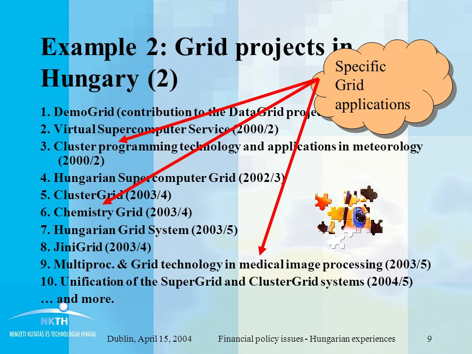Dublin, April 15, 2004Financial policy issues - Hungarian experiences9 Example 2: Grid projects in Hungary (2) 1.