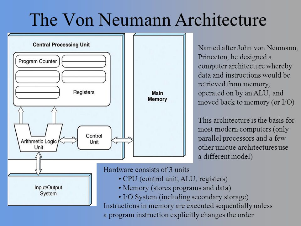 The Von Neumann Architecture Named after John von Neumann, Princeton, he designed a computer architecture whereby data and instructions would be retri