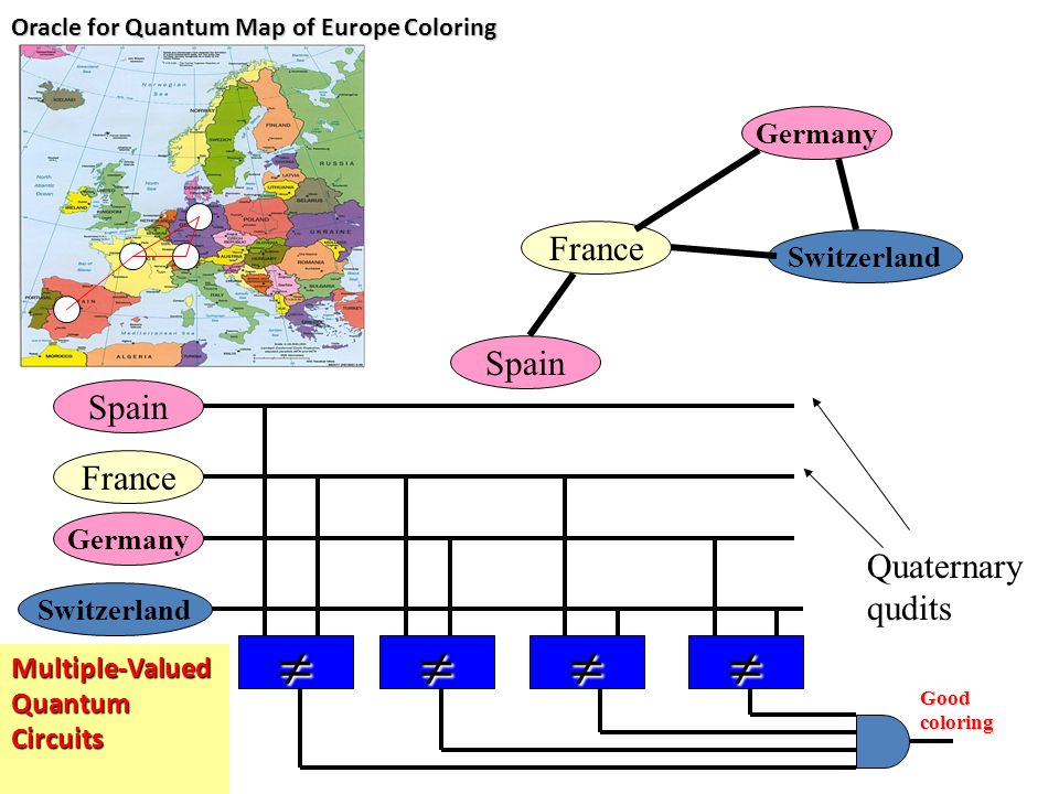Oracle for Quantum Map of Europe Coloring Spain France Germany Switzerland Spain France Germany Switzerland  Good coloring Quaternary qudits Multi