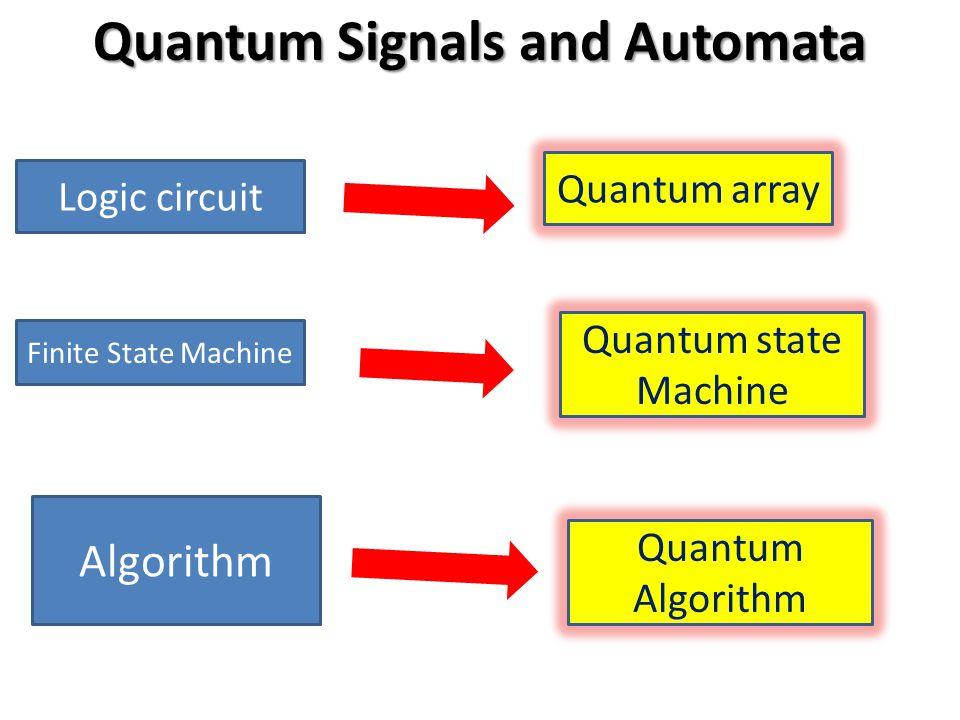 Quantum Computing Intelligent Robotics Quantum Robotics Since 1999 Since 1969 Since 2004 Quantum Robot Theatre
