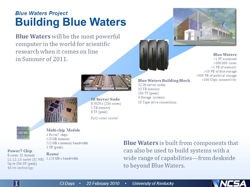Blue Waters Project Building Blue Waters Multi-chip Module 4 Power7 chips 128 GB memory 512 GB/s memory bandwidth 1 TF (peak) Router 1,128 GB/s bandwidth IH Server Node 8 MCM's (256 cores) 1 TB memory 8 TF (peak) Fully water cooled Blue Waters Building Block 32 IH server nodes 32 TB memory 256 TF (peak) 4 Storage systems 10 Tape drive connections Blue Waters ~1 PF sustained >300,000 cores >1 PB of memory >10 PB of disk storage ~500 PB of archival storage >100 Gbps connectivity Blue Waters is built from components that can also be used to build systems with a wide range of capabilities—from deskside to beyond Blue Waters.