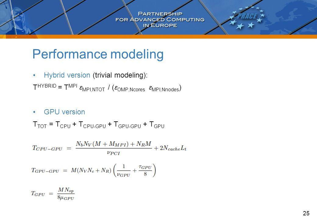 Performance modeling Hybrid version (trivial modeling): T HYBRID = T MPI  MPI,NTOT / (  OMP,Ncores  MPI,Nnodes ) GPU version T TOT = T CPU + T CPU-