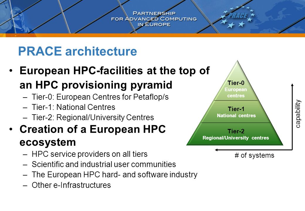 Conclusions PRACE is providing European scientist top level HPC services PRACE-2IP WP8 successfully introduced a methodology for code development relying on a close synergy between scientists, community codes developers and HPC experts Many community codes re-design and implemented to exploit novel HPC architectures (see http://prace2ip- wp8.hpcforge.org/ for details)http://prace2ip- wp8.hpcforge.org/ Most of WP8 results are already available to the community WP8 is going to be extended one more year (no similar activity in PRACE-3IP) 35