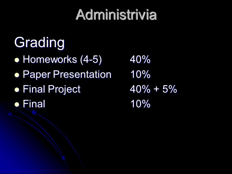 Administrivia Grading Homeworks (4-5) 40% Homeworks (4-5) 40% Paper Presentation 10% Paper Presentation 10% Final Project 40% + 5% Final Project 40% + 5% Final10% Final10%