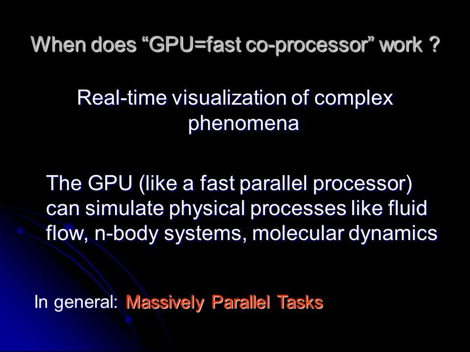 When does GPU=fast co-processor work .